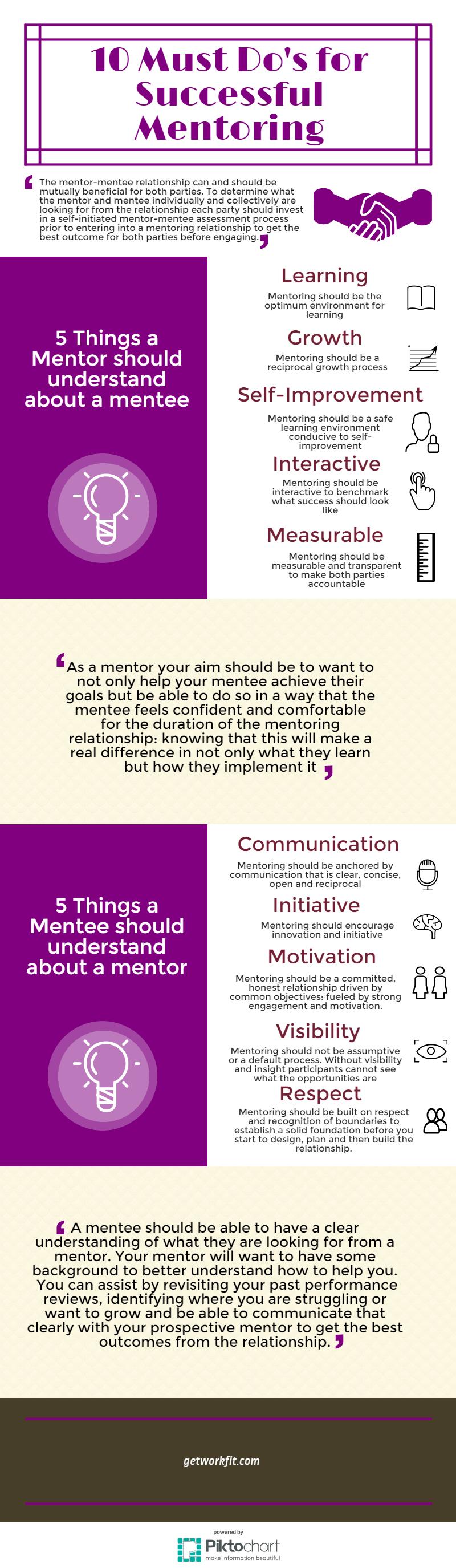 successful mentoring